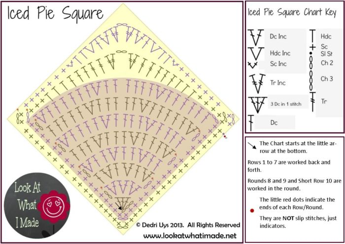 Iced Pie Square Crochet Pattern