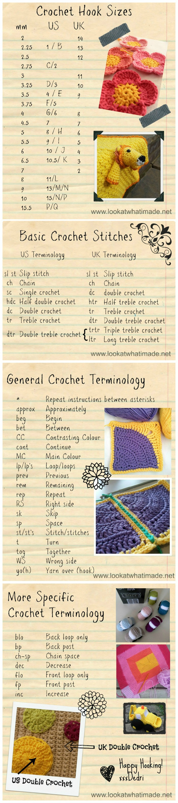 Crochet Hooks Sizes and Abbreviations