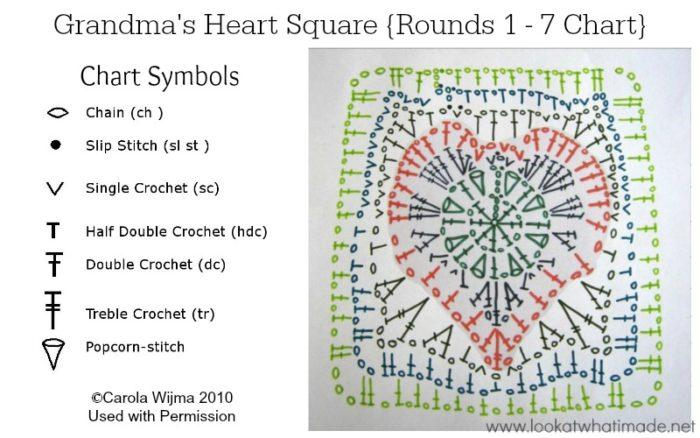 Grandma's Heart Square Chart and Photo Tutorial