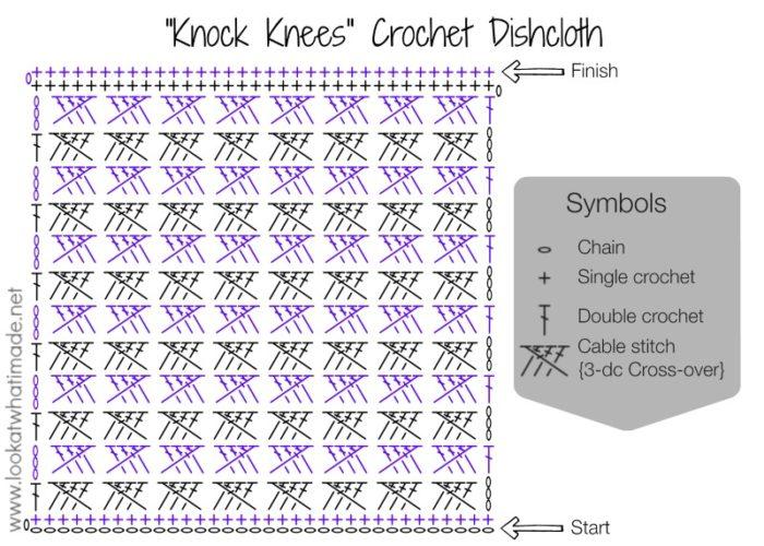 Cable Stitch Crochet Dishcloth